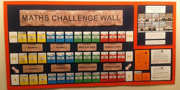 Mathematics -Challenge Wall